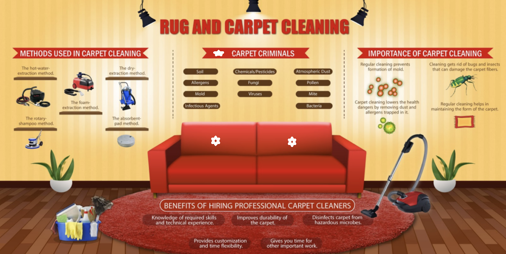 take care of carpet